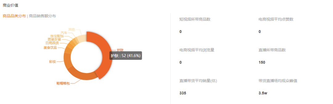 飞瓜快数-冷巴很冷 188数据分析