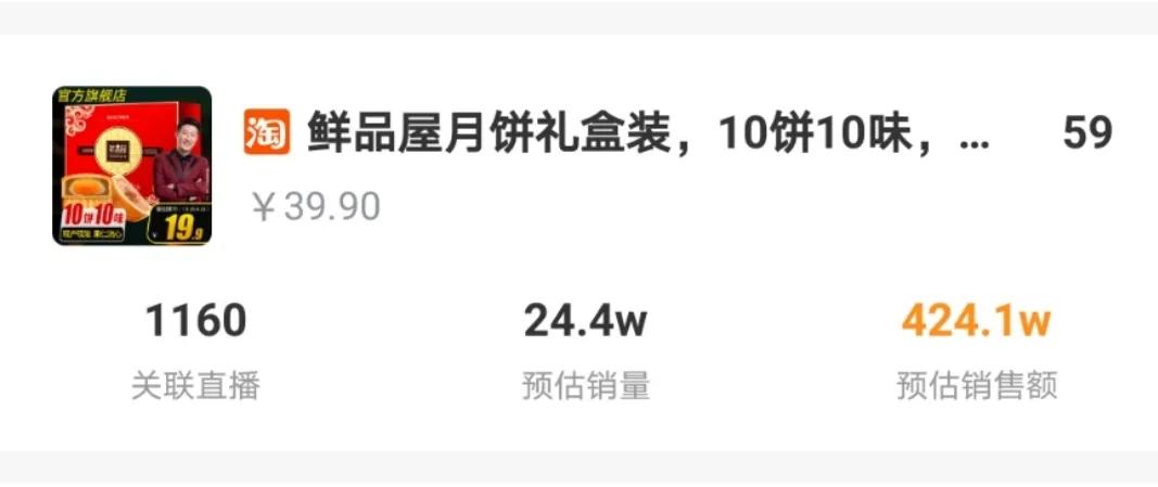 △飞瓜快数-热门商品榜