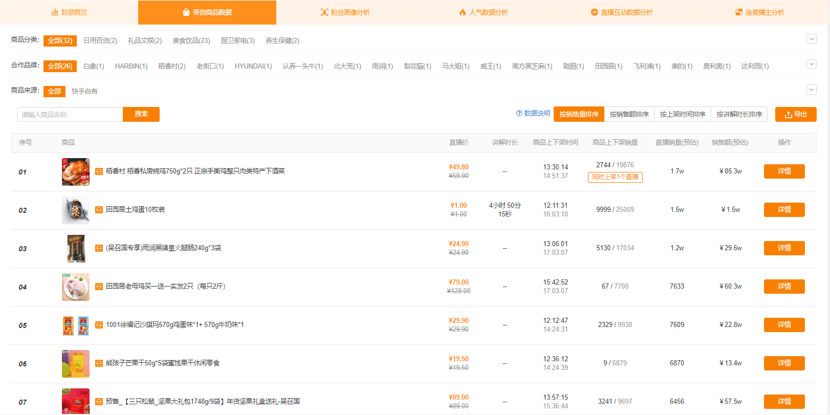 飞瓜快手-带货商品数据-商品列表