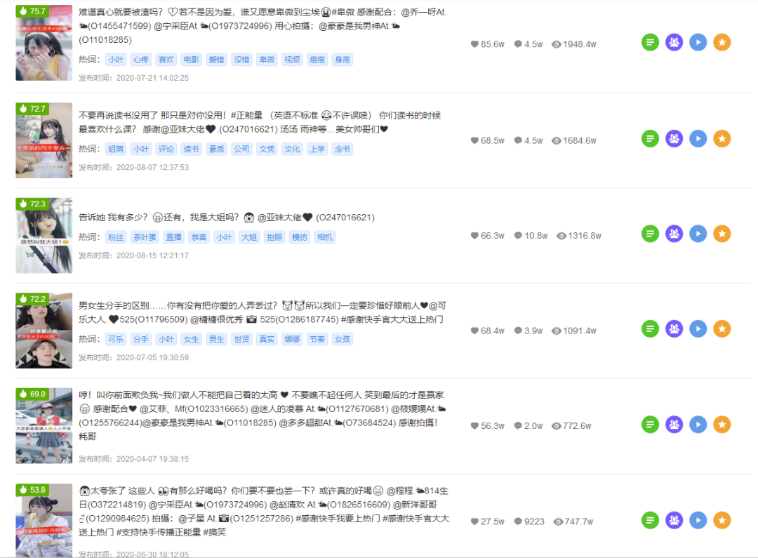△飞瓜快数-主播视频